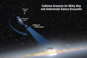 Milky Way DOOMED to high-speed smash with Andromeda galaxy ...