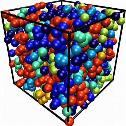 Materials Soft Hard Objects Particles Tricked Which