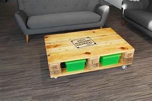 Faire Une Table Basse En Palette : comment fabriquer une table basse en palette notre tuto ~ Dode.kayakingforconservation.com Idées de Décoration