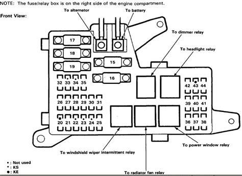 Honda Civic Fuse Box Diagram Under Hood