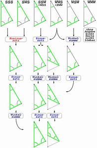Dreiecksfläche Berechnen : dreieck ~ Themetempest.com Abrechnung