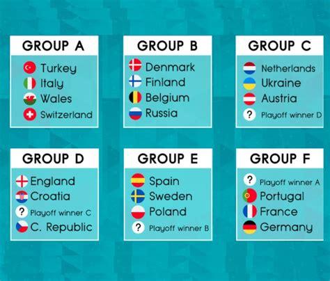 UEFA Euro 2021 Fixtures - Full Match Schedule