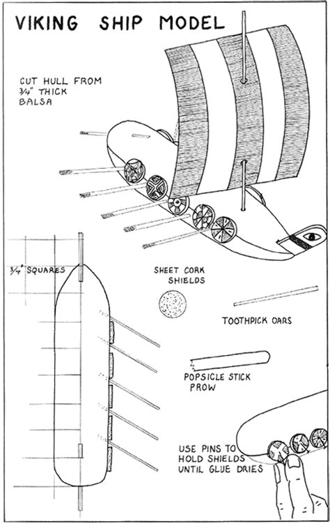 Parts Of A Wood Boat by How To Build A Model Viking Ship Out Of Wood Formula