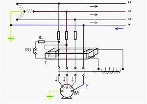 Electrical Enclosures  Residual