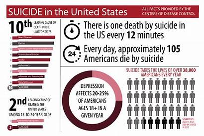 Suicide Statistics Prevention Depression Stats Facts Causes