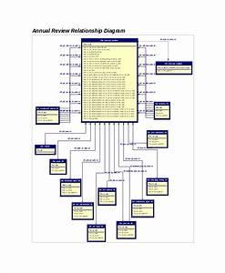 Free 7  Sample Relationship Diagram In Pdf