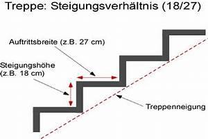 Treppe Berechnen Online : treppe selber bauen beton free mediathek with treppe ~ Lizthompson.info Haus und Dekorationen