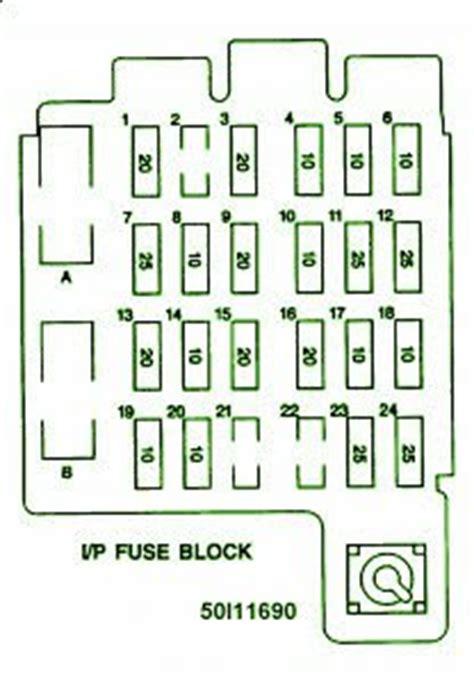 1995 Tahoe Fuse Box Diagram by Chevrolet Fuse Box Diagram Fuse Box Chevy Truck V8