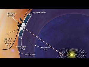 JPL | News | NASA Voyager 1 Encounters New Region in Deep ...