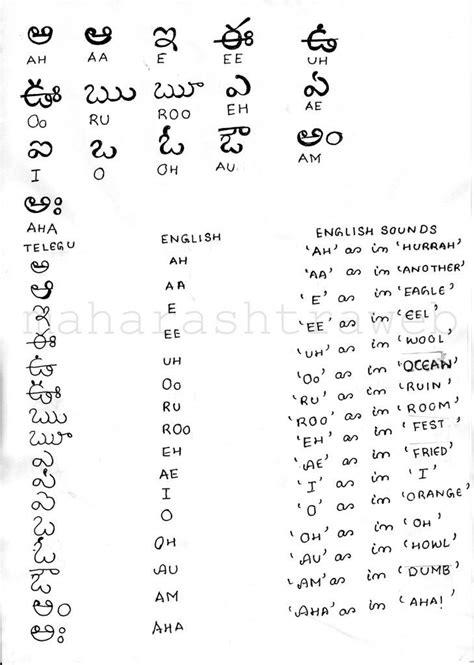 read  write  telugu language telugu telugu