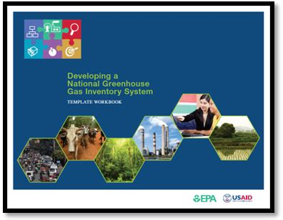 national ghg inventory capacity building climate change