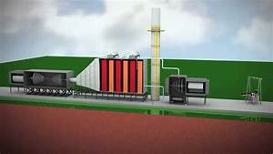 Combined Cycle Power Plant Animation