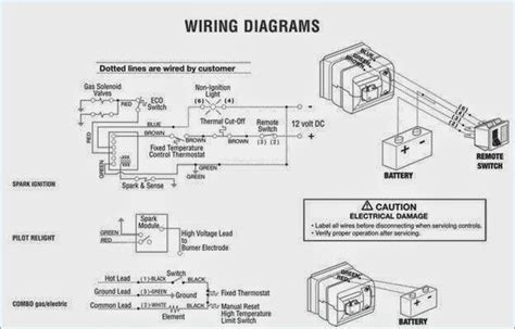 Wiring Diagram Atwood Furnace by Atwood Rv Furnace Wiring Diagram Vivresavillecom Rv