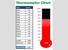 Goal Thermometer Template Excel calendar template word