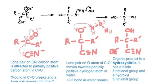 Nucleophilic Addition Of Hcn To Carbonyls (making Nitriles