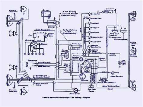 Color Wiring Diagram Finished The 1947 Present Chevrolet Gmc by Chevy Wiring Color Code Abbreviations Wiring Forums