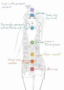 7 Sacred Truths To Heal Your Mind And Body