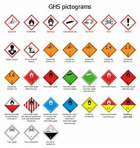 ghs hazard pictograms how to design regulatory documents With ghs health hazard pictogram