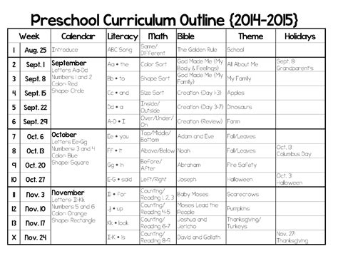preschool curriculum program lesson plan using creative curriculum search results 473