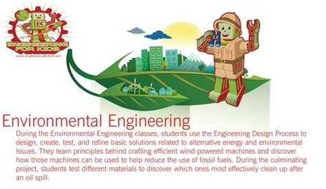 Environmental Engineering Masters (814 Yrs Old)  Dawrat. University Of Pittsburgh Mission Statement. Dell Xps 12 Ultrabook Review Cnet. Masters Degree Nutrition How To Become An R N. Cna Programs In Sacramento Online Pa Schools. School Cafeteria Software Adhd Medical School. International Medical School Rankings. Air Traffic Control Education Requirements. Small Business Loan Payment Calculator