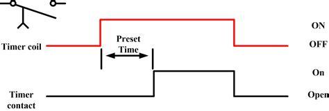 delay timer symbol schematic best site wiring harness