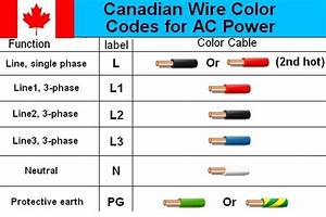 Canadian Electrical Cable Color Code Wiring Diagram In