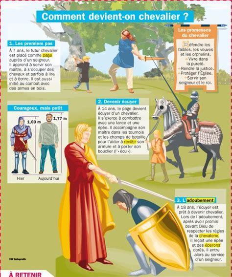 expose sur les chevaliers de la table ronde les 149 meilleures images 224 propos de moyen age sur atelier chevalier et forts