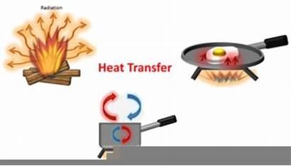 Conduction Heat Radiation Transfer Convection Clipart Clip