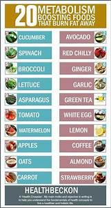 20 Metabolism Boosting Foods That Burn Fat Pictures  Photos  And Images For Facebook  Tumblr