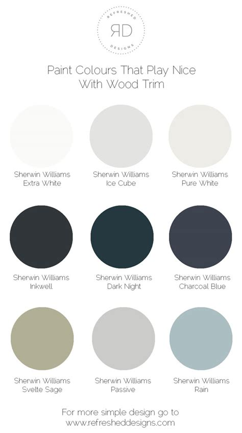 best sherwin williams white paint color for interior trim