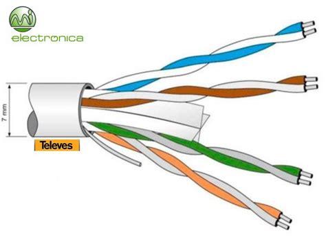 219901 cabo de dados u utp cat 6 216 6 2mm pvc branco 305m cabo dados u utp cat 6 resi 6 2 pvc mi electr 243 nica