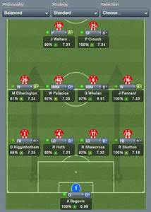 Football Manager 2012  Downloads