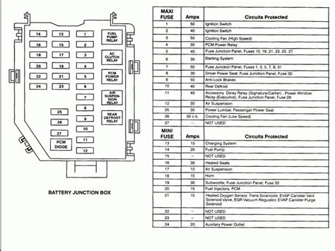 2001 Lincoln Fuse Box 2001 lincoln ls fuse box diagram wiring forums
