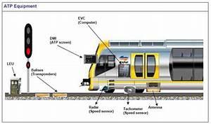 Automatic Train Protection Railway Signalling Equipment