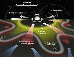Jupiter Protects Earth From Asteroids (page 4) - Pics ...