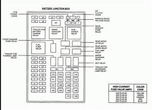 2002 Ford Expedition Fuse Panel Diagram