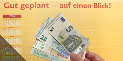 anschlussfinanzierung zinsen aktuell gastbeitrag kreditvertrag k 252 ndigen niedrige zinsen f 252 r anschlussfinanzierung sichern
