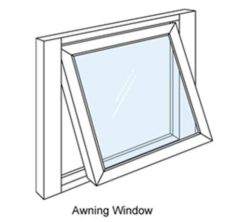 awning  casement windows whats  difference