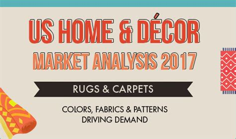 U.s. Home Decor Market Size : Infographics On Retail Trends| Intelligence Node