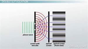 Double Slit Experiment  Explanation  U0026 Equation