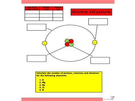 atomic structure worksheet by mr science teaching resources
