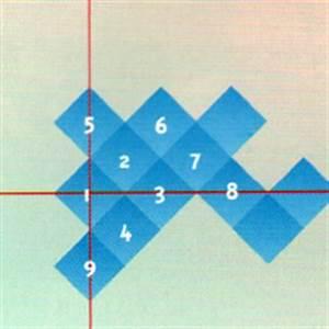 Fliesen Diagonal Verlegen : pvc linoleum und korkboden f r alle wohnbereiche ~ Lizthompson.info Haus und Dekorationen