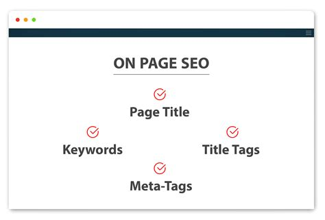On Page Seo by Professional On Page Seo For Your Website Fix And Optimize
