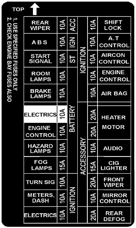 fuse for dash lights rear lights general maintenance sau community