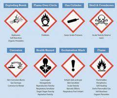 chemical hazard communication environmental health