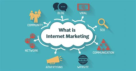 Cyber Marketing by What Is Marketing Why Is It Essential For Every