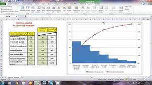 Excel 2010 - Paret U016ev Diagram  Pareto Anal U00ddza