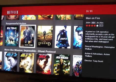 My cvv code wasn't there and i needed to fill it in. First impressions using Netflix in Uganda - Dignited