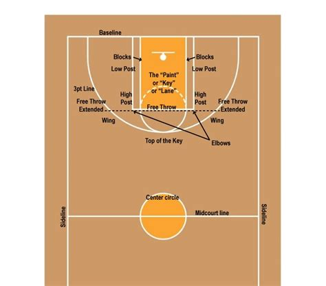 team rahman thman lady warriors aau basketball