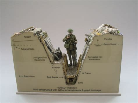British Wwi Trench Cross Section Interestingasfuck